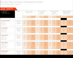 2020 Point Chart Dvc Veracious Dvc Point Chart 2009 Bay Lake Tower Points Chart