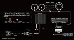 defi can driver gauges tein usa blog how to install defi control unit at Defi Meter Wiring Diagram
