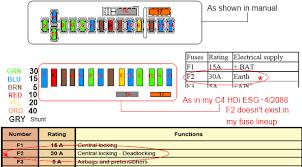 fuse box in citroen c3 fuse wiring diagrams