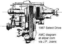 amc eagle american 4x4 pioneer amc select drive