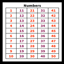 Numbers Chart 1 50 Number Chart Quiet Time Activities