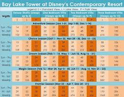Dvc Availability Chart 2019 Dvc Point Chart Sell My Timeshare Now