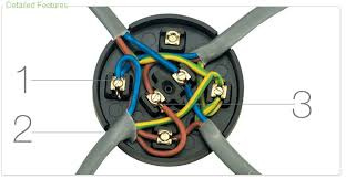 trailer 4 pin round wiring diagram images trailer wiring socket trailer wiring 101 trucks on junction box diagram