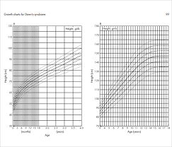 Growth Chart Who Pdf Sample Baby Growth Chart 6 Free Documents In Pdf