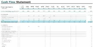 Creating A Cash Flow Statement How To Create Attractive Presentations About Financial Statements