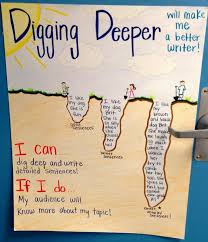best wonderful writers ideas for teaching writing images on  we have a saying in our class to dig deep our writing