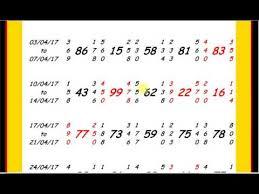 Mumbai Chart 2000 Mumbai Matka Chart Record Part 2 Youtube