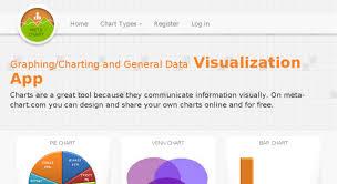 Meta Chart Com Access Dev Meta Chart Com Interactive Math Activities
