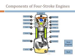 i c engine compression ratio 9 components of four stroke engines