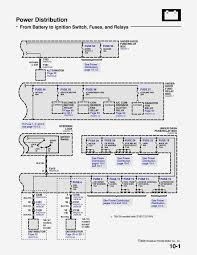 98 accord fuse box diagram ford f and 99 civic wiring sevimliler 1999 jeep wrangler power distribution center diagram at 98 Jeep Wrangler Fuse Box Diagram
