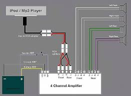 4 channel amp wiring diagram wiring diagram Installing a 4 Channel Amp stereo wiring diagram 4 channel amp elegant car of 1 screenshoot to 4 channel amp wiring diagram