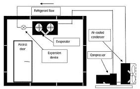 wiring diagram walk in freezer & walk in cooler wiring walkin Walk-In Cooler Wiring-Diagram Defrost Timer diagram of a typical walk in freezer