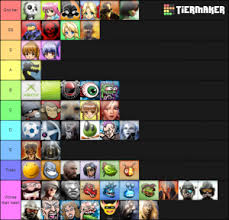 And this is how you get them. 360 Gamerpics Ranked Tier List Community Rank Tiermaker
