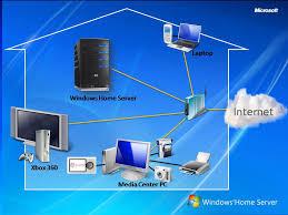 few surprises with windows 'longhorn' server 2008 internetnews best home network setup 2016 at Home Network Server Diagram