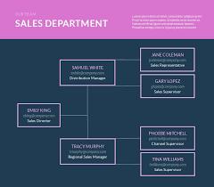 Team Chart Template Organizational Chart Infographic Template Visme