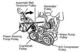 similiar diagram of 1999 rav4 engine keywords toyota rav4 engine diagram all about motorcycle diagram