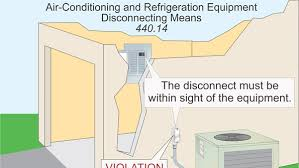air conditioning and refrigeration equipment