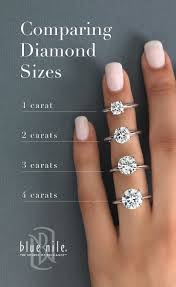 1 carat diamond size did you know that diamond prices jump at the full and half carat