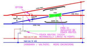 double power point wiring diagram images walther s shinohara turnouts wiring for dcc