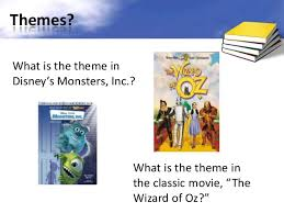 Finding Themes In Literature Ppt