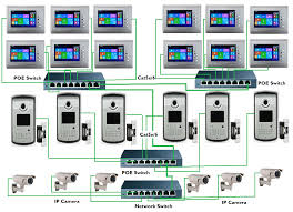 multi room home intercom system 10 2 inch zdl ip10a home office note system not accessible over network system create own network