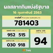 MThai - #ตรวจหวย 16 ก.พ. 2563 รางวัลที่ 1 : 781403...
