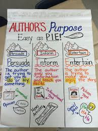 Authors Purpose In First Grade Anchor Charts First Grade