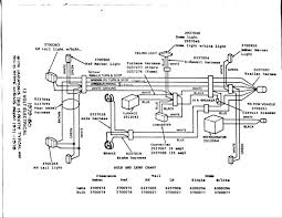apache camper wiring diagram apache wiring diagrams wiring and battery hookup for 1973 mesa