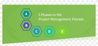 Project Management Process Flow Chart Pdf Project Management Template Process Flow Chart Pdf Graphic