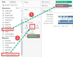 Tableau Gantt Chart Time Tableau Charts Graphs Tutorial Types Examples
