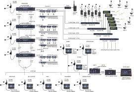clear com xlr wiring diagram clear diy wiring diagrams 1381867901 small broadcaster partyline systems jpg clear com xlr wiring diagram 1381867901 small broadcaster partyline systems jpg