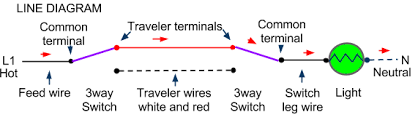 red swtich leg wiring diagram wiring diagram and schematic handymanwire wiring a 3 way or 4 switch
