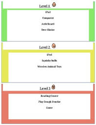 Green Yellow Red Earn Levels With Visuals For Behavior