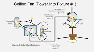 ceiling fan wiring diagram (power into light) Wiring Diagram Of Electric Fan wiring ceiling fan power into fixture 1 wiring diagram for electric fan 12 volt