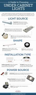 lights at hardwired led under cabinet lighting fresh how to choose the best under cabinet lighting