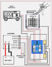 manual generator transfer switch wiring diagram funnycleanjokes manual generator transfer switch wiring diagram funnycleanjokes info electric projects in 2018 transfer switch generator transfer switch wire
