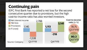 The Reasons Behind Investors Angst For Idfc First Bank