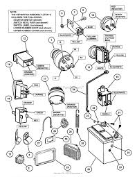 Diagram and kubota wiring kgt