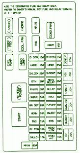 fuse mapcar wiring diagram page 127 2001 peugeot 206 engine fuse box diagram