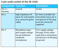 sk 2000 pin configuration sennheiser uk support sk 2000 pin configuration