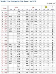 Tide Chart New Smyrna Choice Image