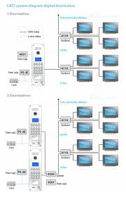 cat 5 wiring diagram pdf for genway cat5 connection jpg with cat5 cat 5 wiring diagram straight through at Cat5e Wiring Diagram Pdf