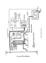 buick wiring diagram diagrams schematics ignition skylark chevelle buick wiring diagram diagrams schematics ignition skylark chevelle assembly manual pdf convertible muscle car peterbilt kubota door wildcat century