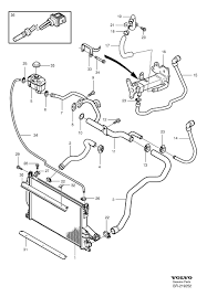 89 Lincoln Cooling System Diagram