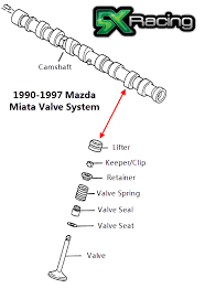 miata valvetrain information and specifications nb miata exhaust diagram at Miata Exhaust Diagram
