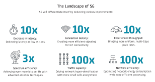 The Breathtaking Complexity Of The Wireless Spectrum