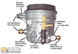 7 3 diesel water pump diagram best secret wiring diagram • 97 ford 7 3 powerstroke fuel best site wiring harness 7 3 fuel filter diagram 99 7 3 powerstroke engine diagram