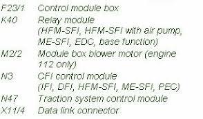 car wiring diagram page  2001 mercedes benz clk 320 fuse box map