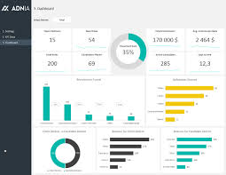 hr dashboard in excel hr recruitment dashboard template excel spreadsheet created for