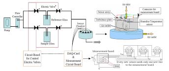 e cig schematic the wiring diagram e cig wiring diagram e wiring diagrams for car or truck schematic